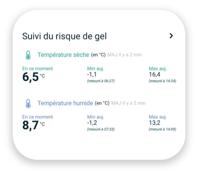 Anticipez les risques de gel avec la sonde anti-gel et l'application Weenat.